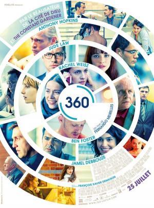 affiche 360
