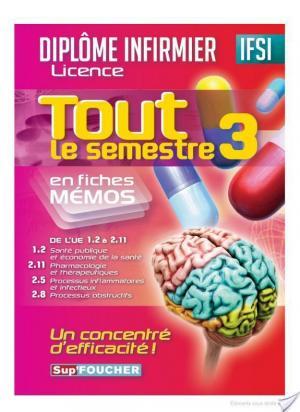 Affiche Tout le semestre 3 Diplôme infirmier Licence